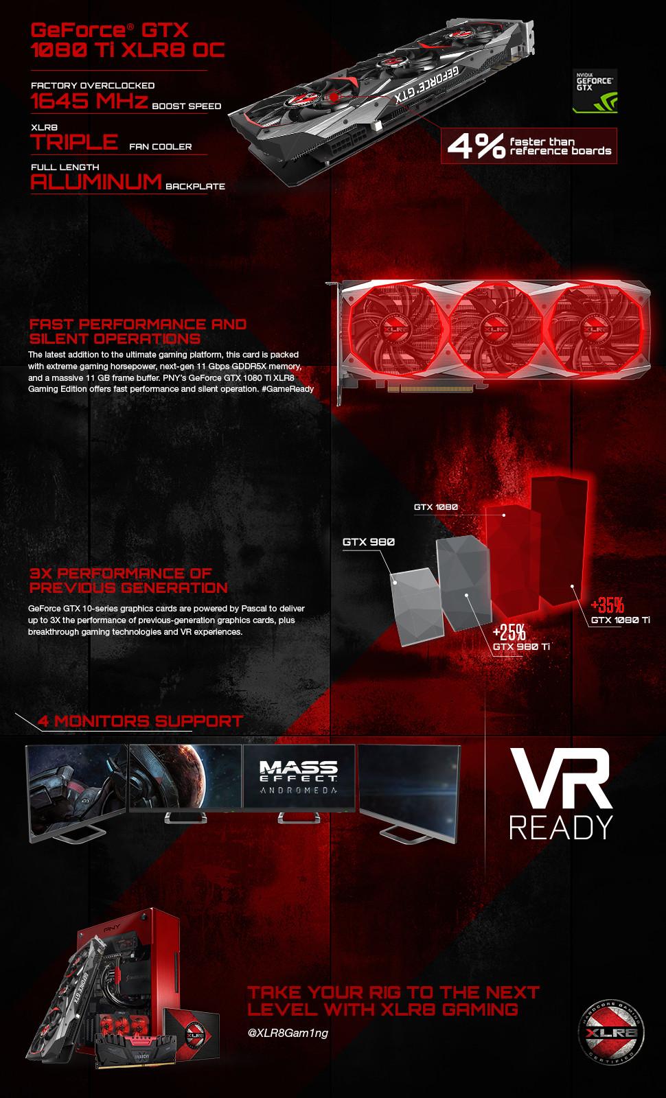 pny geforce gtx 1080 ti 11gb xlr8 gaming oc. Black Bedroom Furniture Sets. Home Design Ideas