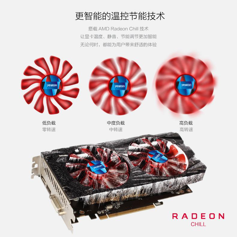 YESTON Radeon RX 550 4GB Speed Edition | VideoCardz net